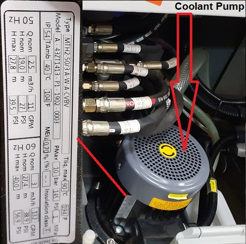 Grundfos Coolant Pump On CT 65